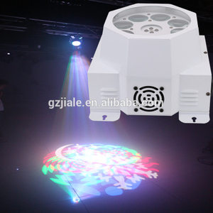 China Stage Led Rgbw Light Factory