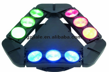 Moving head light optical system